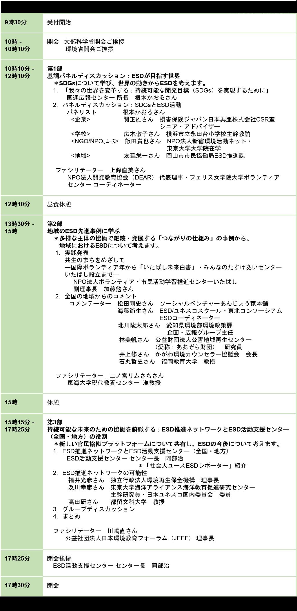全国フォーラム_プログラム1115版