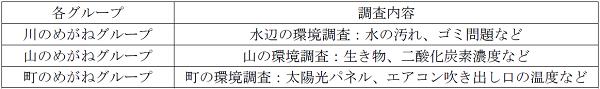 江國_表2-0403