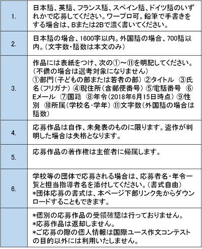 20180516_kokusaiyouth_kitei