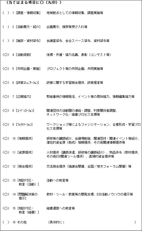 shienhoho087